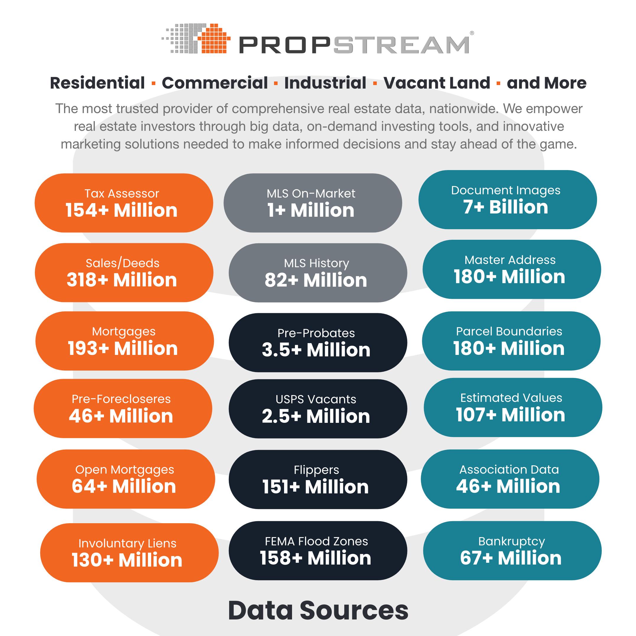 PropStream Data Sets – Instagram@2x-2